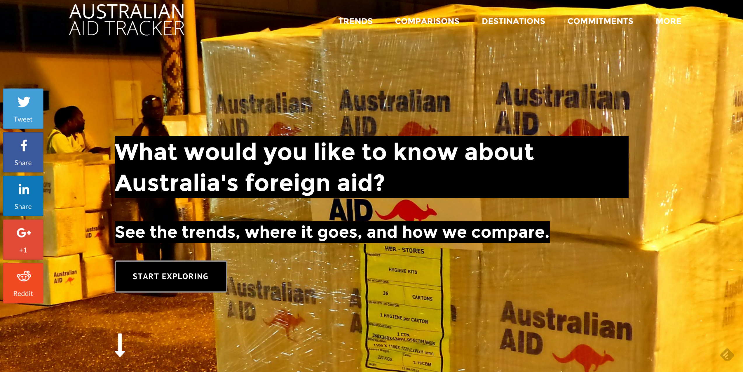 Australian aid tracker | from the Development Policy Centre