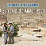 Development Buzz (December 5): Progress in Afghanistan | Resilient remittances | So long AMFm | More