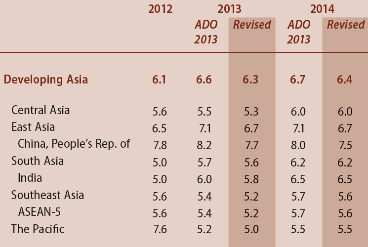 content uploads igcj growth brief