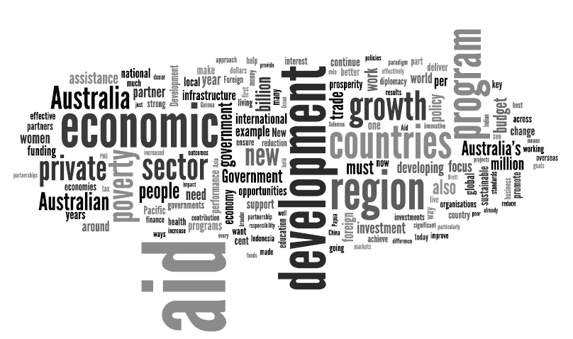 Image created at wordle.net