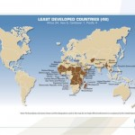 Two dogmas of development financing: aid to the Least Developed Countries