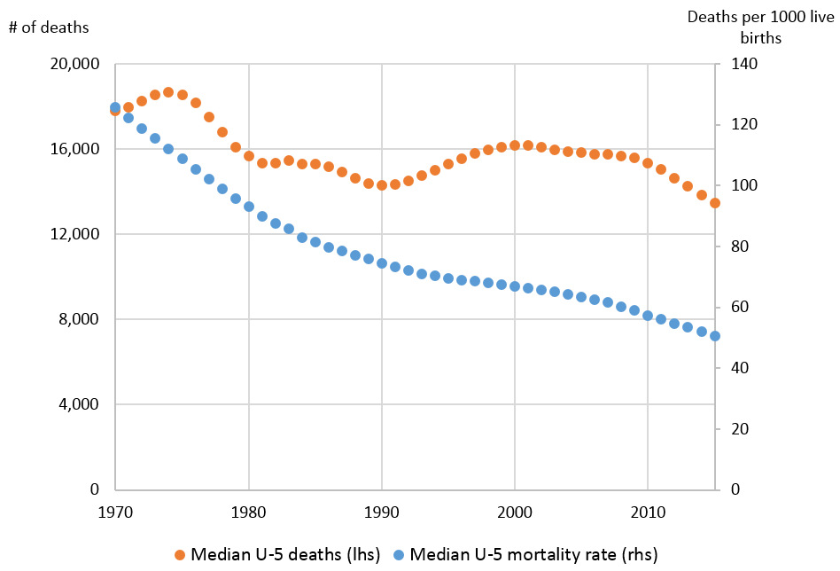 infant mortality 2 Issue brief maternal and child health july 2014 № 2 why is infant mortality an issue infant mortality refers to the death of an infant before his or her first.
