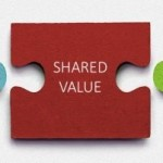 A shared value? The role of the private sector in international development