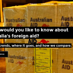 Introducing the Australian Aid Tracker