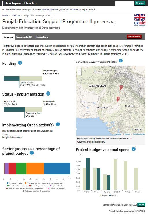 DFID Punjab Education Support Programme II webpage