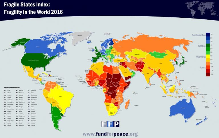 Fragile States Index 2016 (http://fsi.fundforpeace.org/rankings-2016)