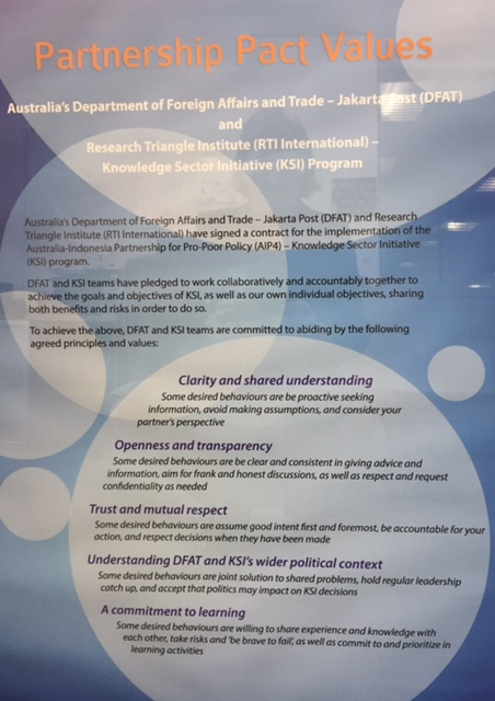 Partnership Pact Values (DFAT/KSI)