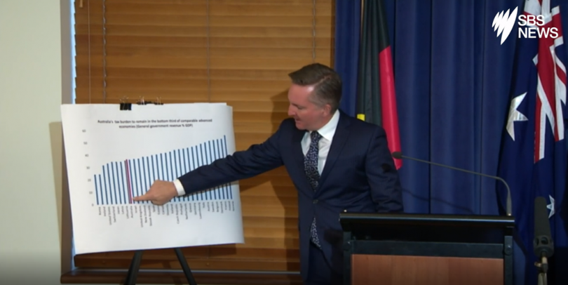 Shadow Treasurer Chris Bowen presents the ALP election policy cost estimates
