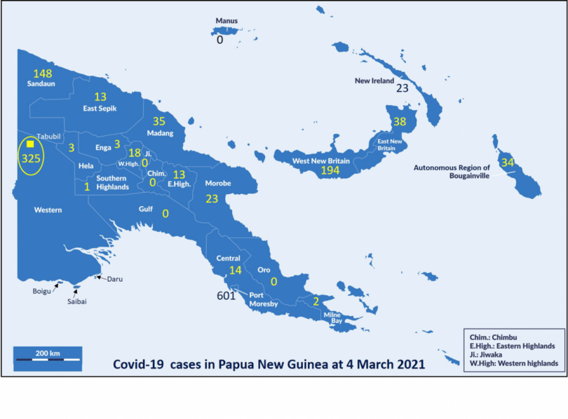 COVID-19 in Papua New Guinea and an imagined threat to Australia